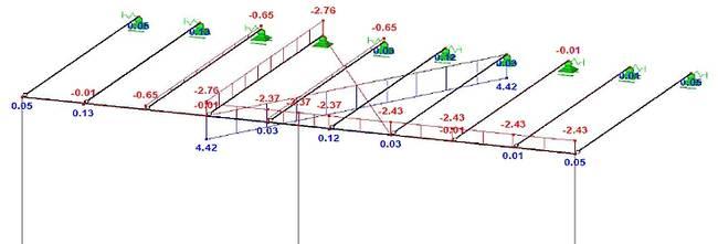 Die balkonmacher statik for Rahmen berechnen statik