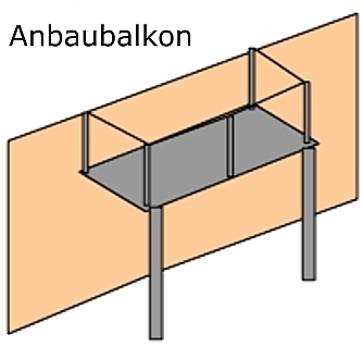 die balkonmacher anbaubalkon. Black Bedroom Furniture Sets. Home Design Ideas